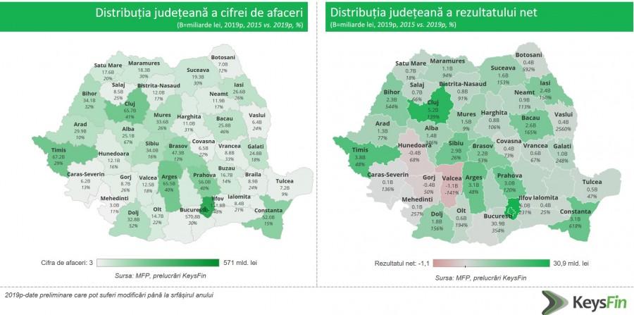 Performanța economică a județelor în 2019
